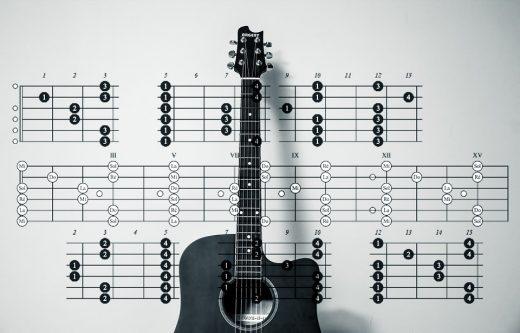 accorder une guitare avec un accordeur